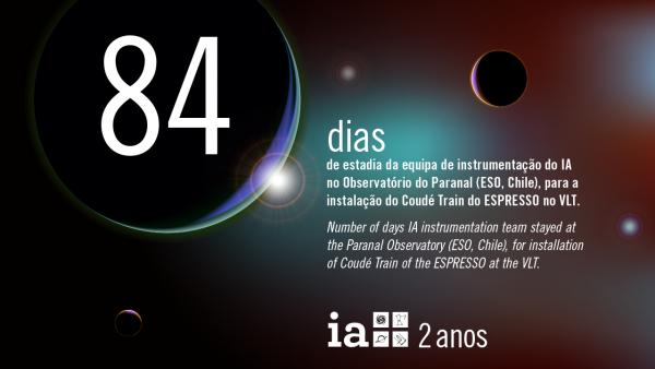 IA em números #2