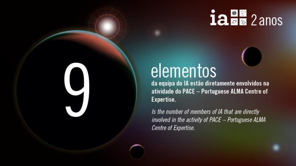IA em números #6