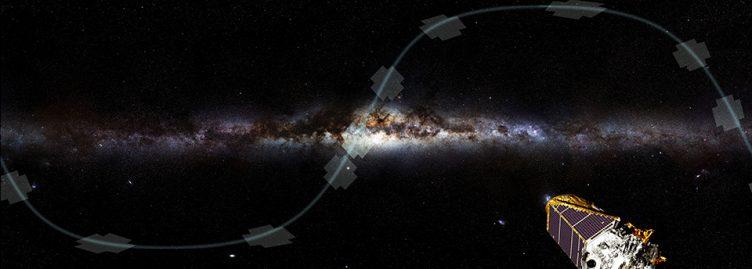 Esquema de como o Kepler está previsto observar o céu durante a missão K2.