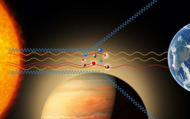 Esquema do trânsito do exoplaneta WASP-19b