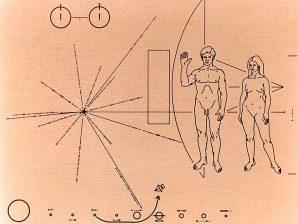 Placa nas Pioneer 10 e 11